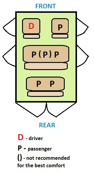 Super-Jeep seating plan
